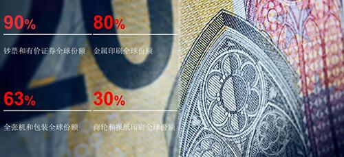高宝助力淮安印刷产品高质量发展